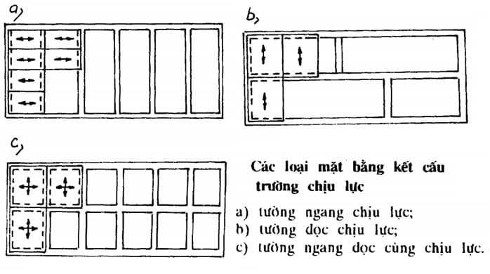 cac-loai-tuong-gach-xay-nha